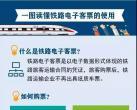 一图读懂铁路电子客票的使用