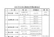2020北京公园年票发售时间及发售地点一览