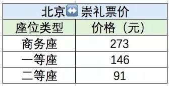 崇礼铁路12月30日通车!北京到太子城的高铁今天开票[墙根网]