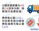 2020年上海高速公路最新通行费收费标准公布 附详情