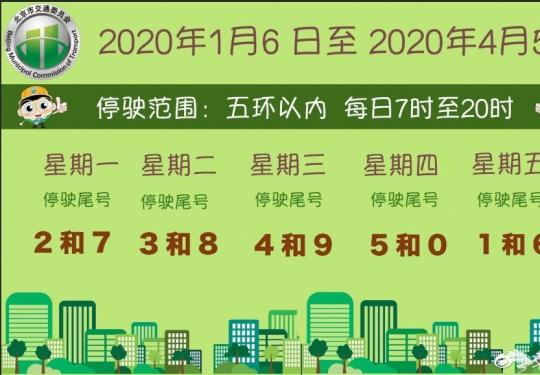 2020年1月6日至2020年4月5日北京机动车车牌尾号限行规定