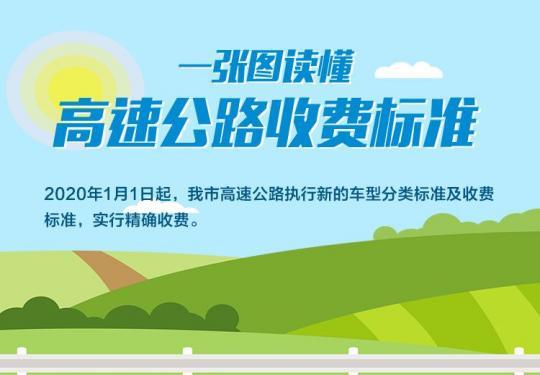 2020年1月1日北京市高速公路收費新標準(車型分類標準及收費標準)
