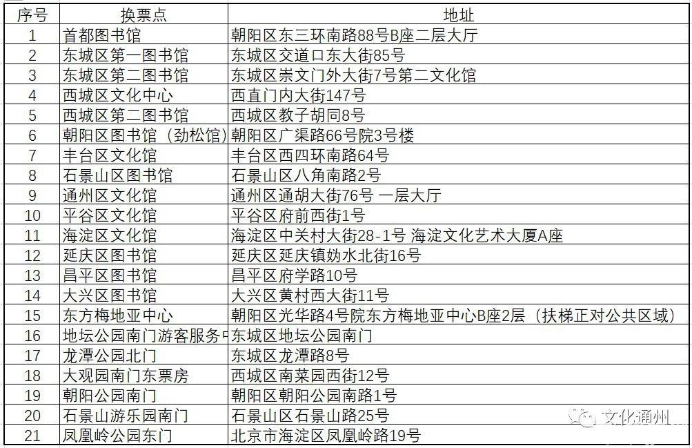 2020年北京30萬張春節廟會門票免費搶票指南(時間 入口 數量)