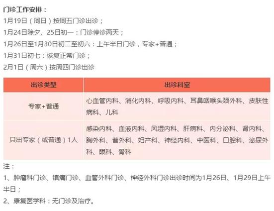 收藏!北京各大医院春节门诊开放时间来了,供您参考[墙根网]
