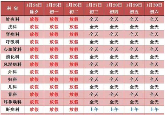 收藏!北京各大医院春节门诊开放时间来了,供您参考