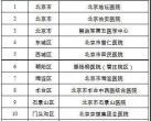 北京20家冠状肺炎定点医院名单
