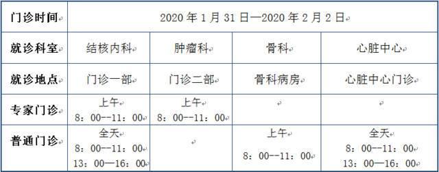 2020春节北京市各医院急门诊最新调整