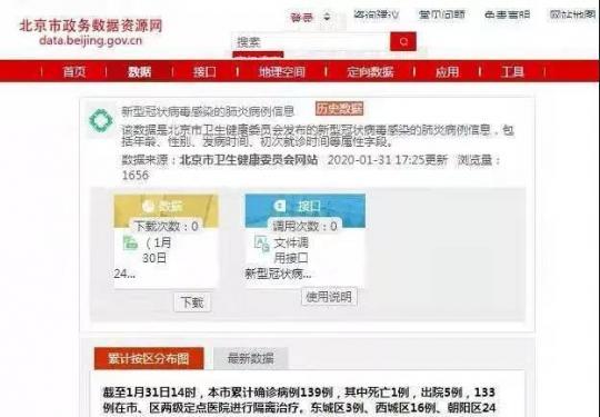 北京新型冠状病毒疫情地图上线(附查询入口)