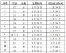 北京新增15例确诊病例 累计183例最小为10个月男婴