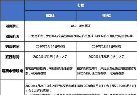 海南航空国内、国际及地区航线客票退改提示