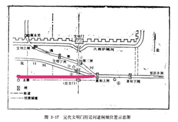 东交民巷来源众说纷纭,元末明初形成,最初为何叫东江米巷?[墙根网]