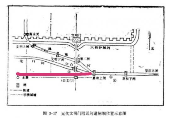 东交民巷来源众说纷纭,元末明初形成,最初为何叫东江米巷?