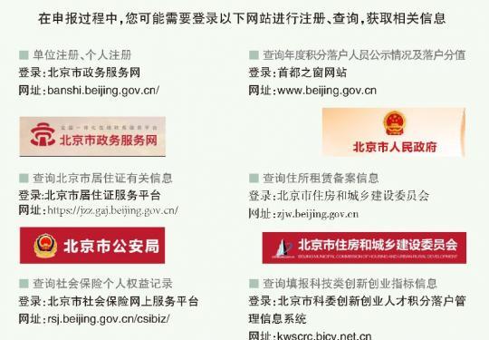 2020年北京積分落戶辦理相關網站信息一覽(附申報入口)