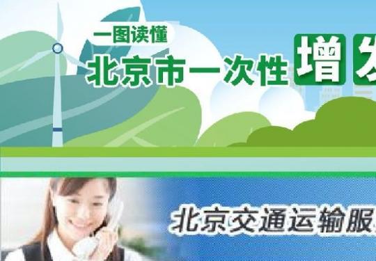 北京增發2萬個新能源車指標申請條件及怎么申請