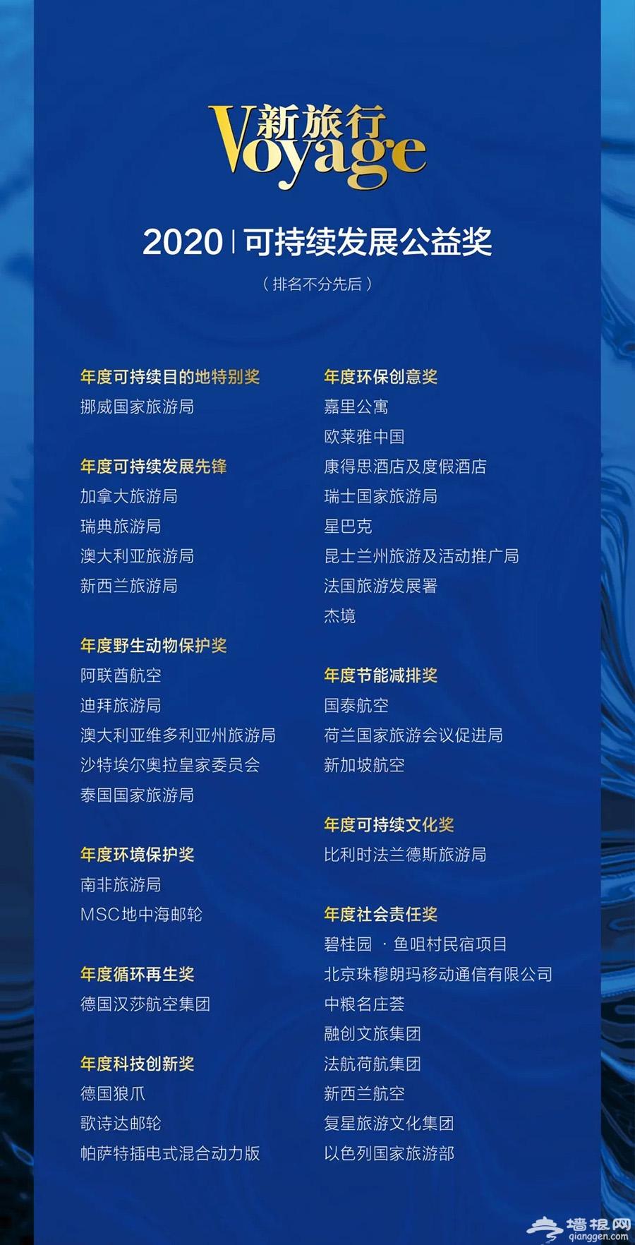 《Voyage新旅行》2020可持续发展公益奖榜单发布[墙根网]