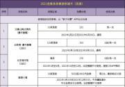 2021吉象多多微游京城卡景區名錄,?水魔方、北京海洋館等40家景區免費玩!