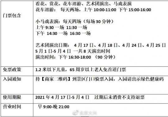 2021北京大興永定河綠色港灣郁金香文化節活動攻略