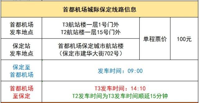 2021年4月26日起恢复首都机场城际大巴(附时刻表)