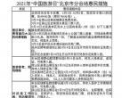 """""""中国旅游日""""北京将推多项优惠,部分景区对抗疫人员免费开放"""