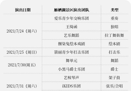 2021北京雁栖湖国际青少年音乐节攻略