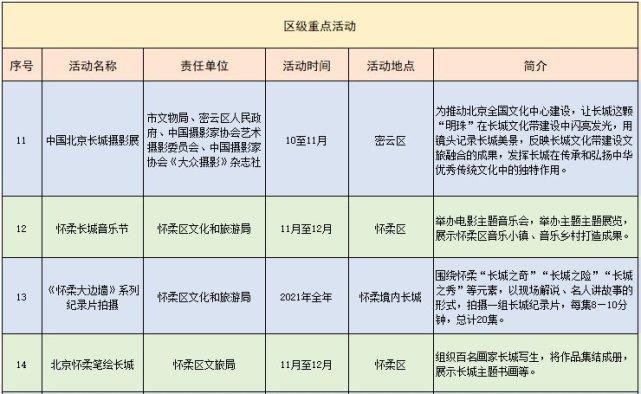 2021年北京长城文化节活动内容一览表[墙根网]