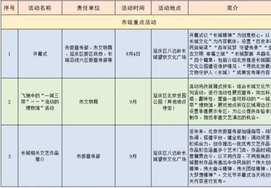 2021年北京长城文化节活动内容一览表